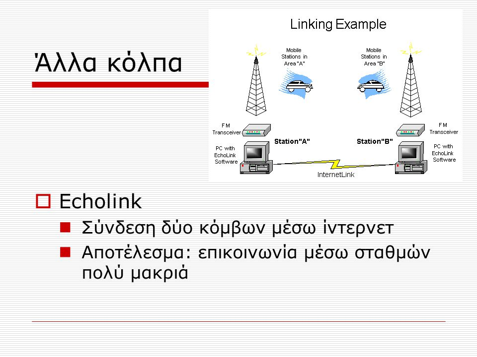 Άλλα κόλπα Echolink Σύνδεση δύο κόμβων μέσω ίντερνετ