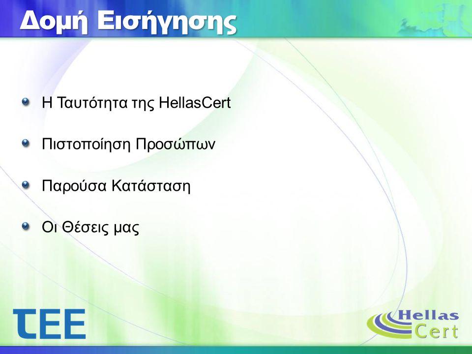 Δομή Εισήγησης Η Ταυτότητα της HellasCert Πιστοποίηση Προσώπων