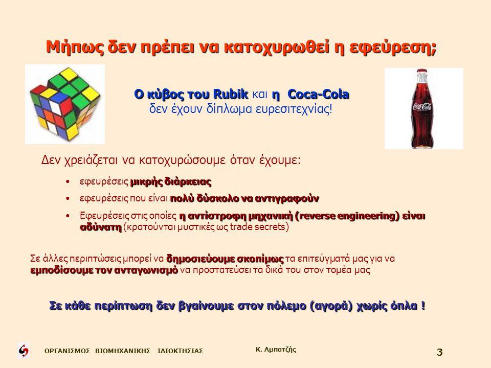 Ο κύβος του Rubik και η Coca-Cola δεν έχουν δίπλωμα ευρεσιτεχνίας!