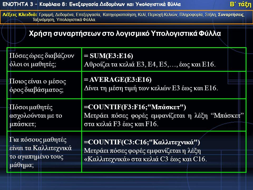 Χρήση συναρτήσεων στο λογισμικό Υπολογιστικά Φύλλα