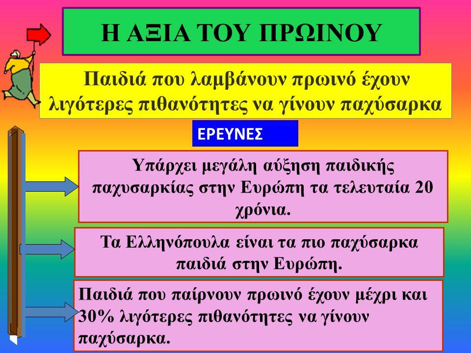 Τα Ελληνόπουλα είναι τα πιο παχύσαρκα παιδιά στην Ευρώπη.