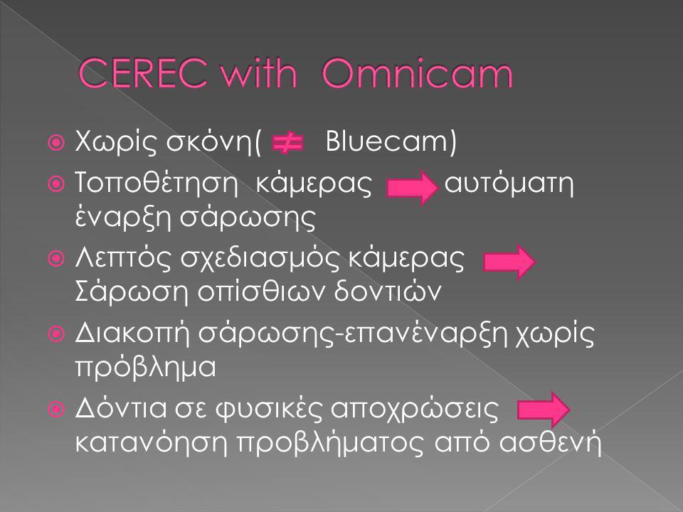 CEREC with Omnicam Χωρίς σκόνη( Bluecam)