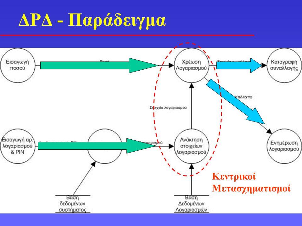 ΔΡΔ - Παράδειγμα Κεντρικοί Μετασχηματισμοί