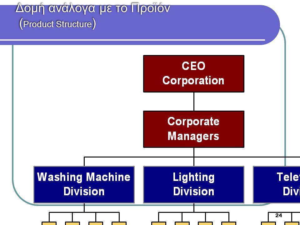 Δομή ανάλογα με το Προϊόν (Product Structure)