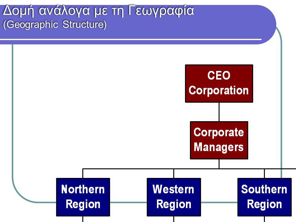 Δομή ανάλογα με τη Γεωγραφία (Geographic Structure)