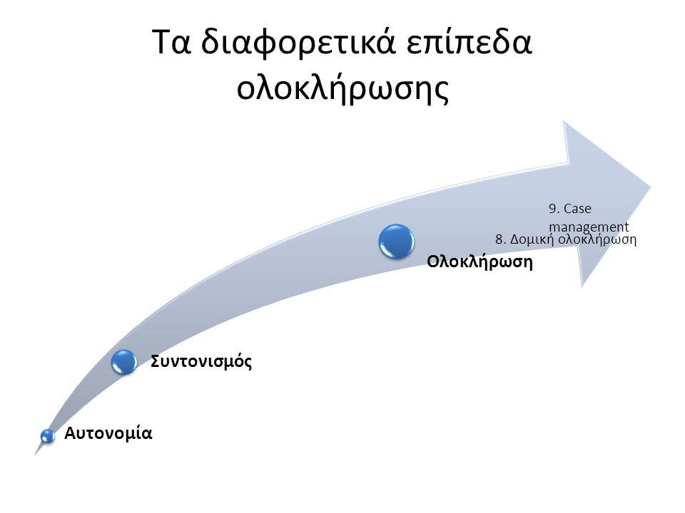 Τα διαφορετικά επίπεδα ολοκλήρωσης