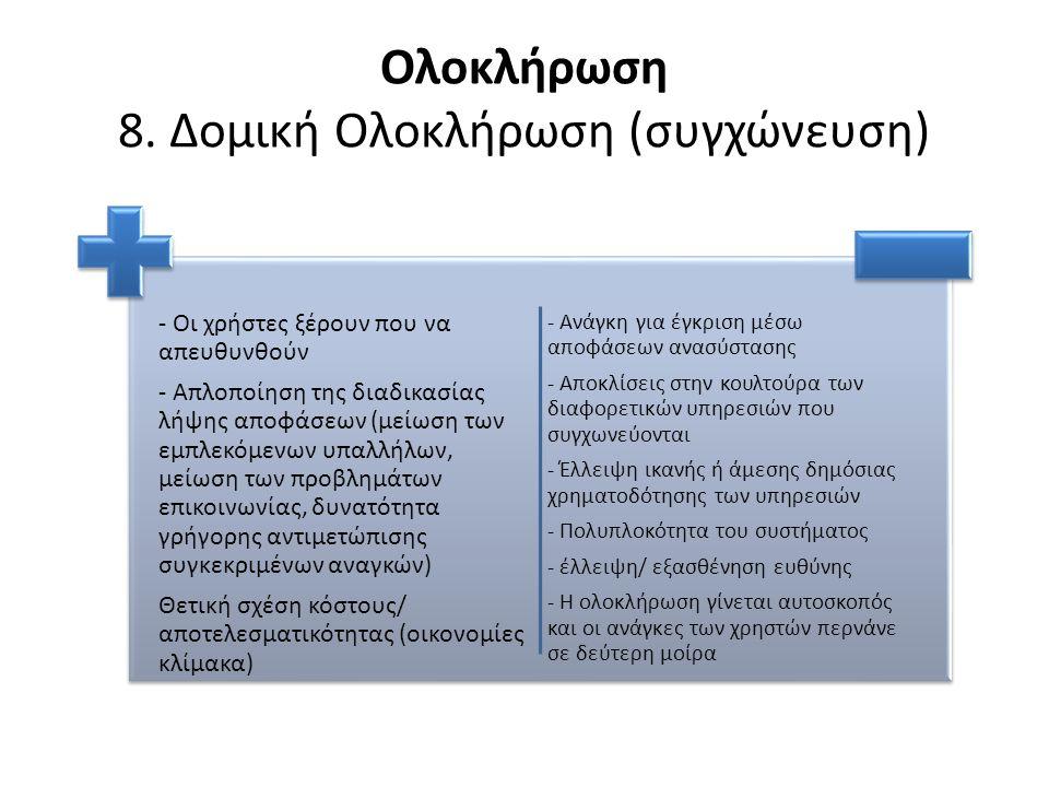 Ολοκλήρωση 8. Δομική Ολοκλήρωση (συγχώνευση)
