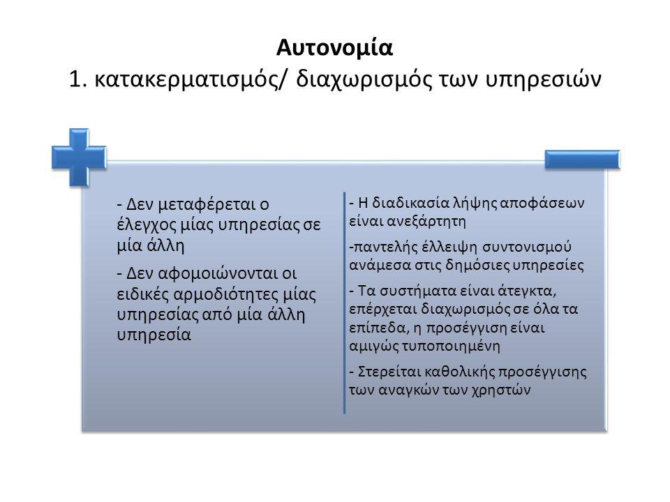 Αυτονομία 1. κατακερματισμός/ διαχωρισμός των υπηρεσιών