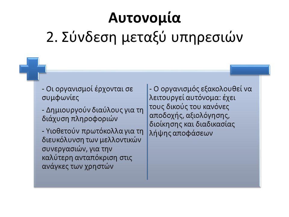 Αυτονομία 2. Σύνδεση μεταξύ υπηρεσιών