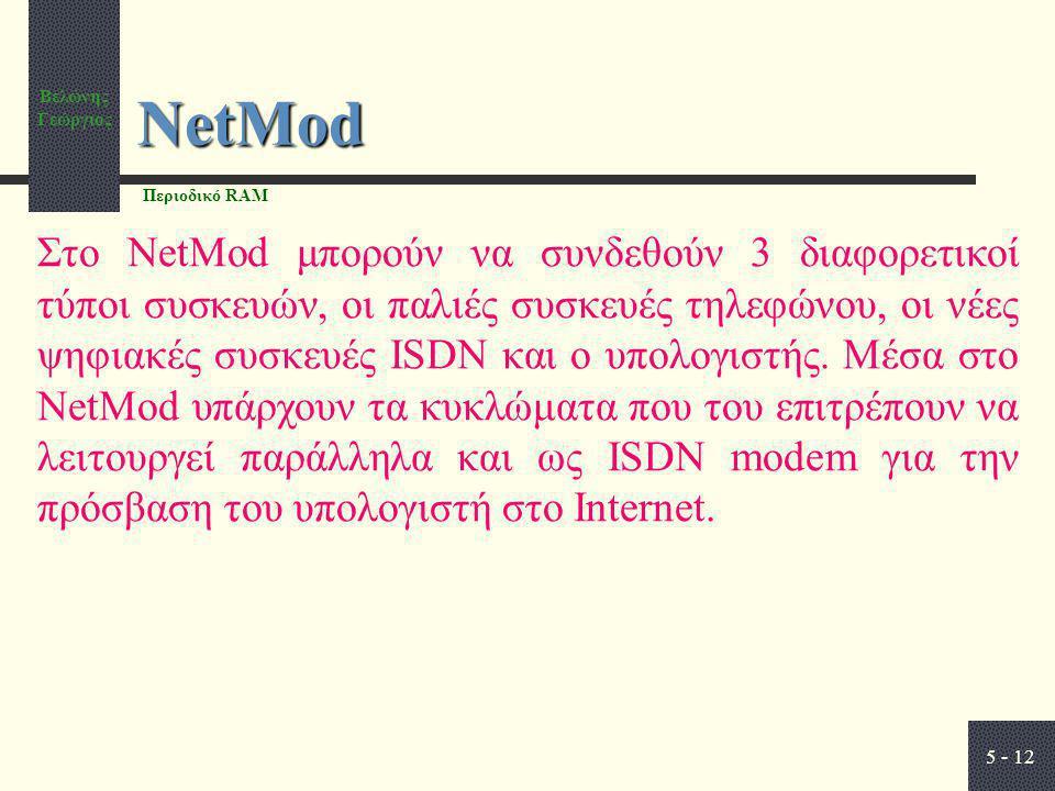NetMod Περιοδικό RAM.