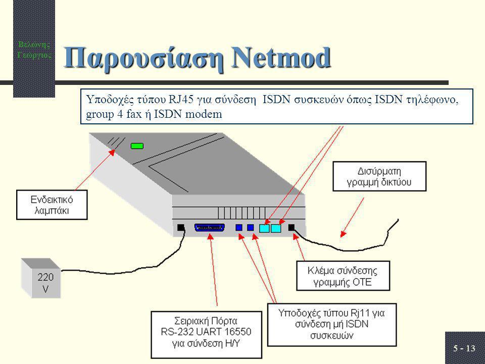 Παρουσίαση Netmod Υποδοχές τύπου RJ45 για σύνδεση ISDN συσκευών όπως ISDN τηλέφωνο, group 4 fax ή ISDN modem.