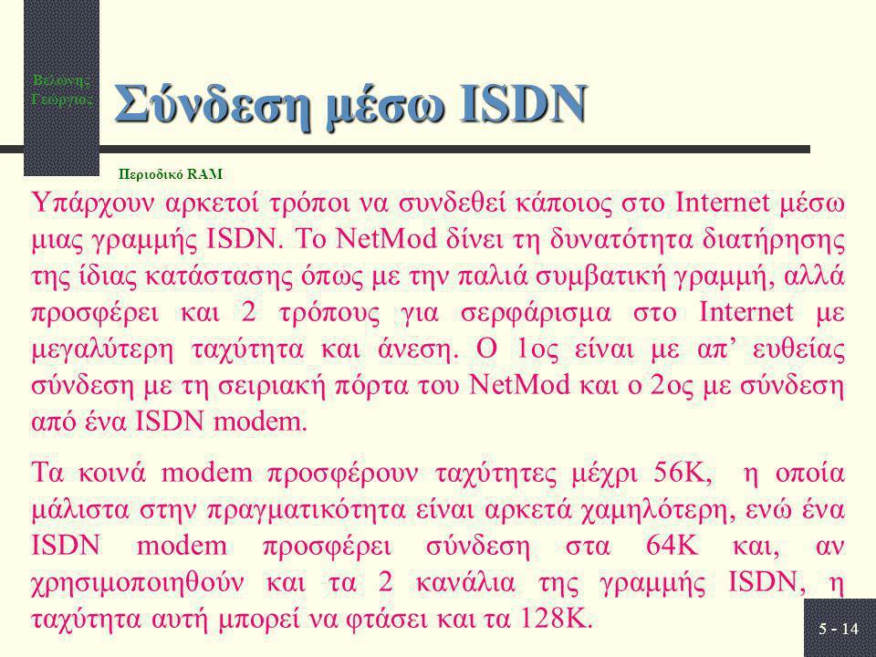 Σύνδεση μέσω ISDN Περιοδικό RAM.