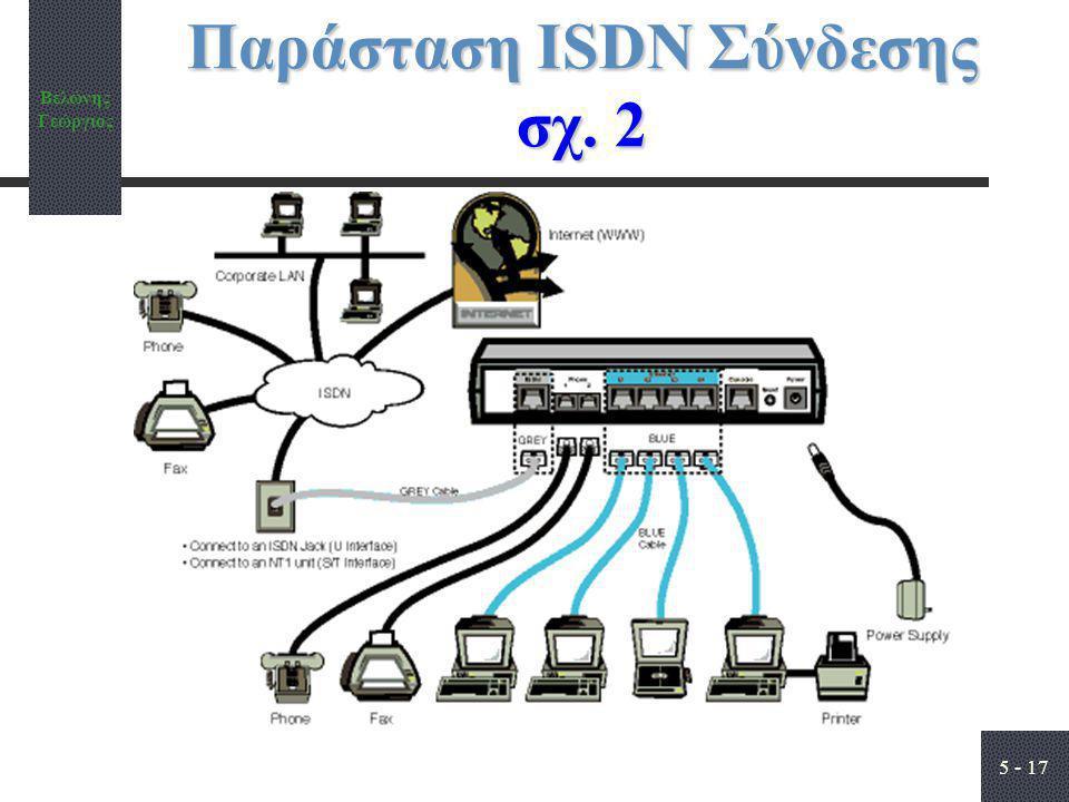 Παράσταση ISDN Σύνδεσης σχ. 2