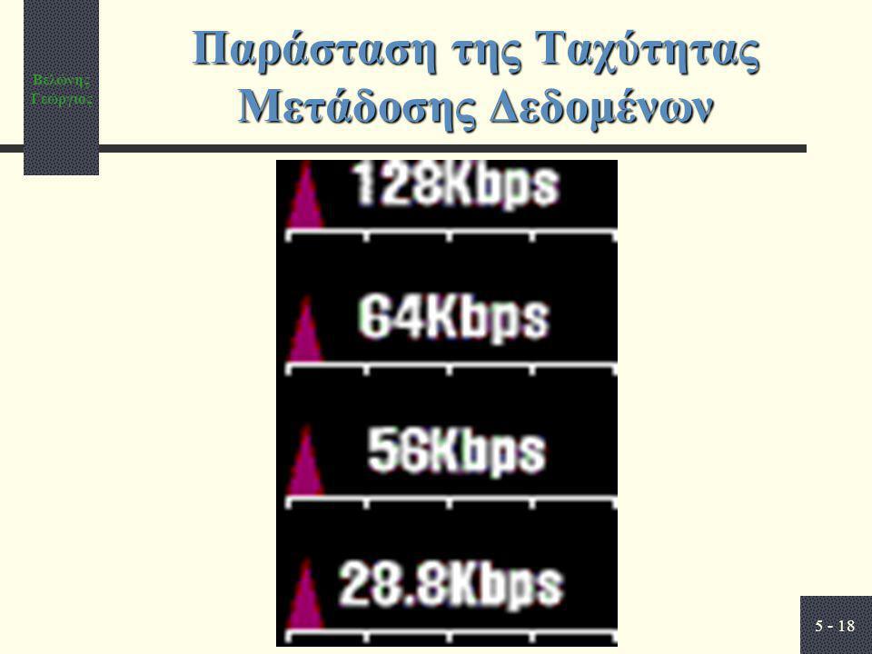 Παράσταση της Ταχύτητας Μετάδοσης Δεδομένων