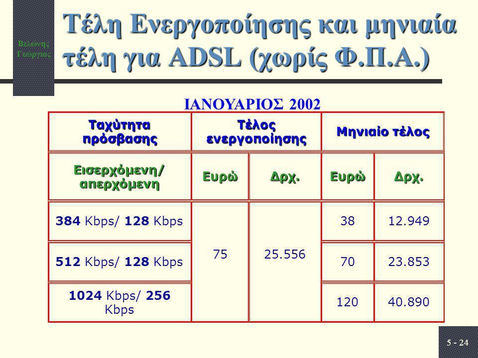 Τέλη Ενεργοποίησης και μηνιαία τέλη για ADSL (χωρίς Φ.Π.Α.)