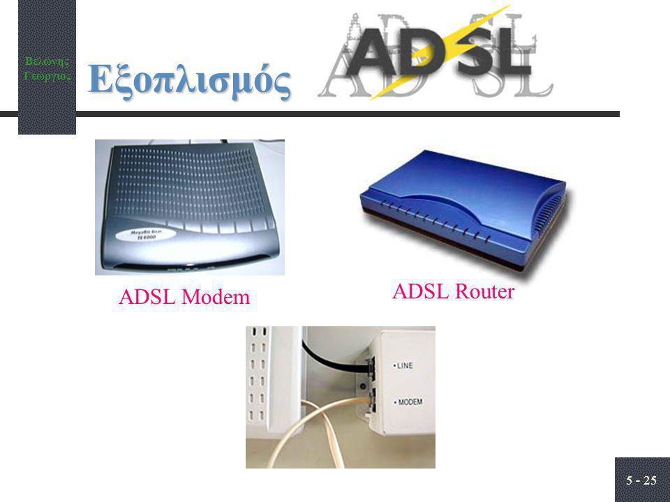 Εξοπλισμός ADSL Router ADSL Modem