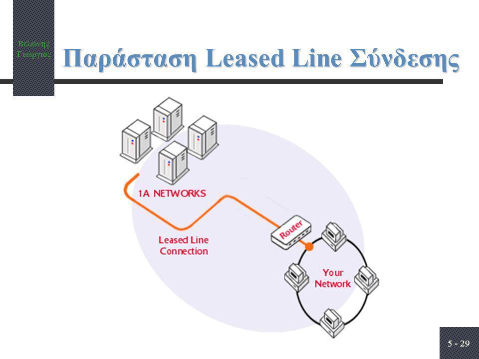 Παράσταση Leased Line Σύνδεσης