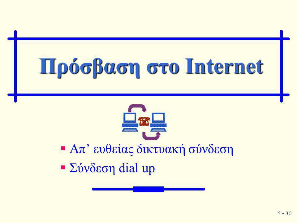Απ' ευθείας δικτυακή σύνδεση Σύνδεση dial up