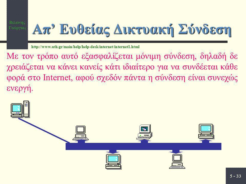 Απ' Ευθείας Δικτυακή Σύνδεση