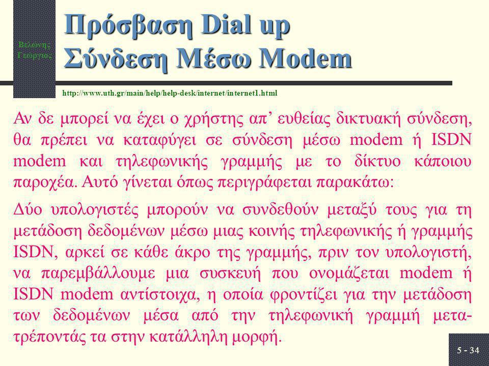 Πρόσβαση Dial up Σύνδεση Μέσω Modem