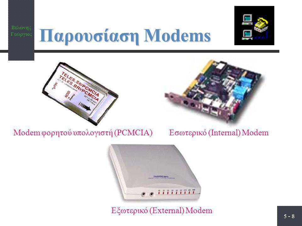 Modem φορητού υπολογιστή (PCMCIA)