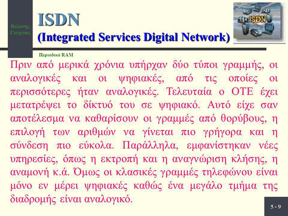 ISDN (Integrated Services Digital Network)
