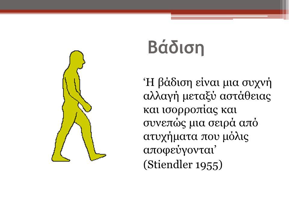 Βάδιση 'Η βάδιση είναι μια συχνή αλλαγή μεταξύ αστάθειας και ισορροπίας και συνεπώς μια σειρά από ατυχήματα που μόλις αποφεύγονται'