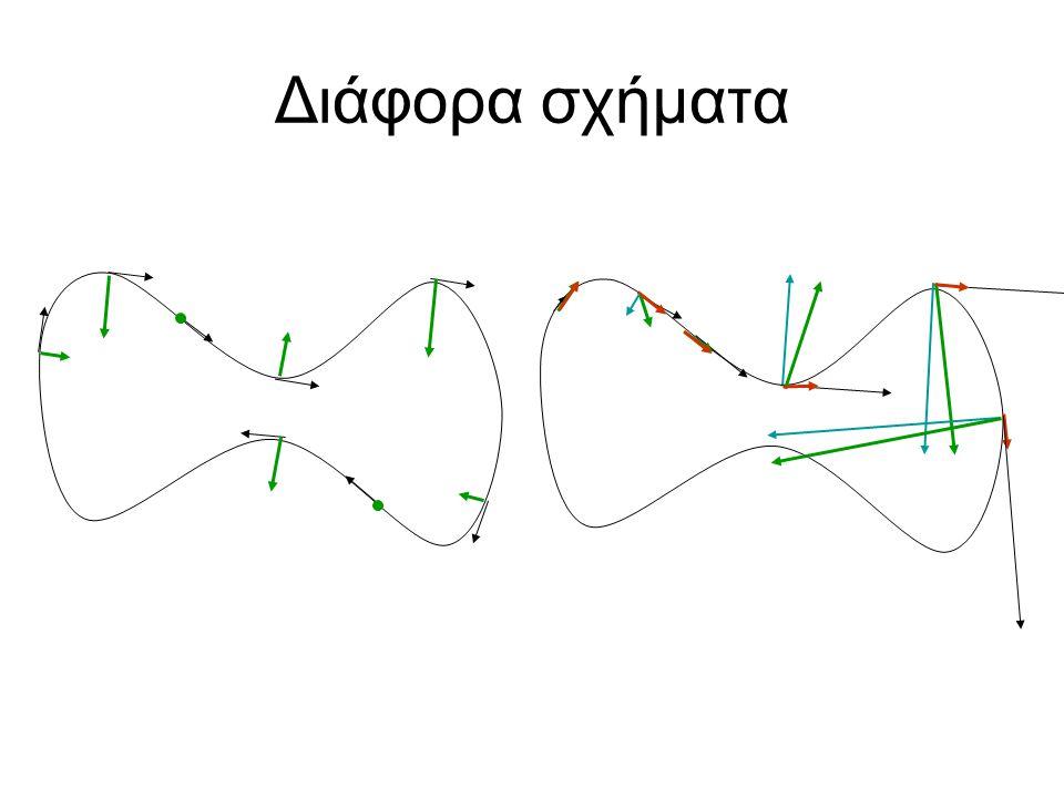 Διάφορα σχήματα