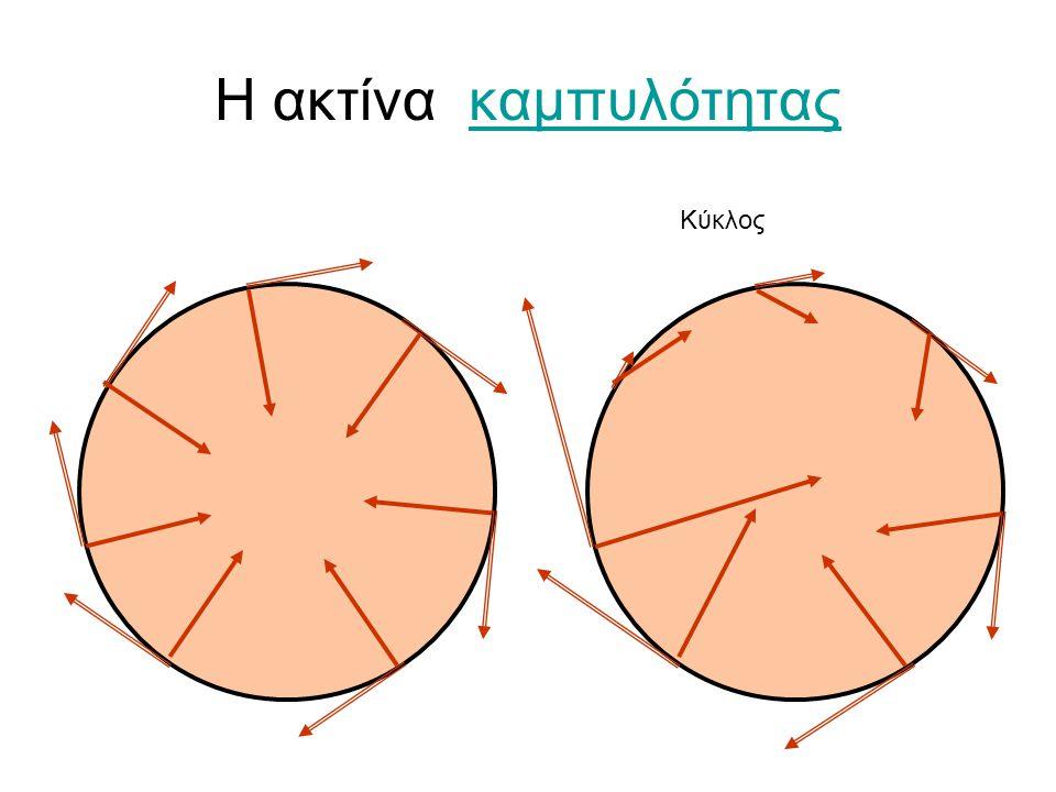 Η ακτίνα καμπυλότητας Κύκλος