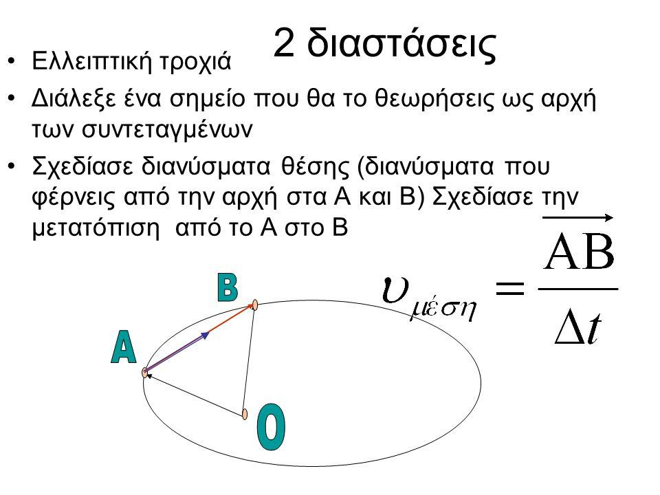 2 διαστάσεις Β Α Ο Ελλειπτική τροχιά