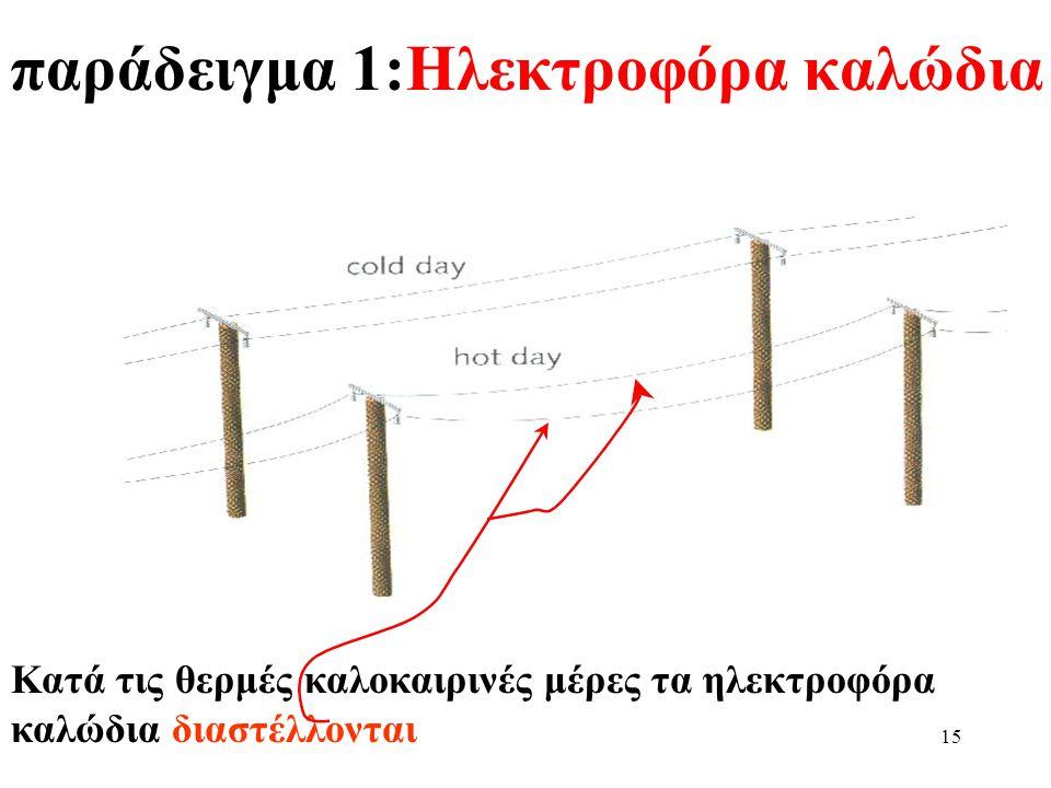 παράδειγμα 1:Ηλεκτροφόρα καλώδια