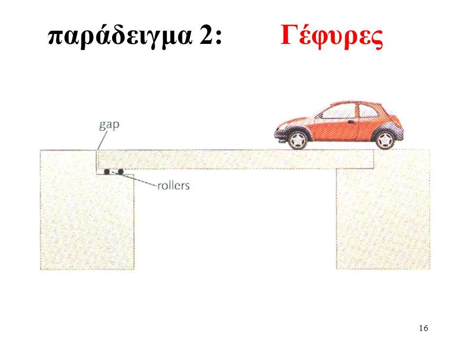 παράδειγμα 2: Γέφυρες