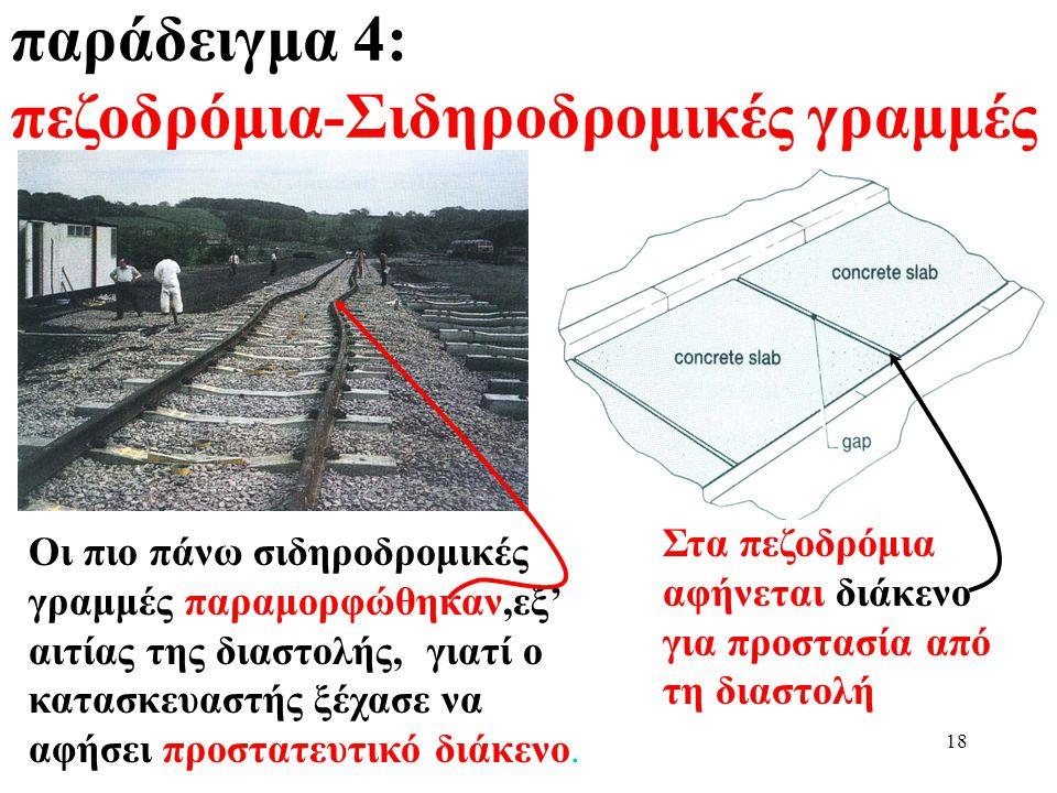 παράδειγμα 4: πεζοδρόμια-Σιδηροδρομικές γραμμές