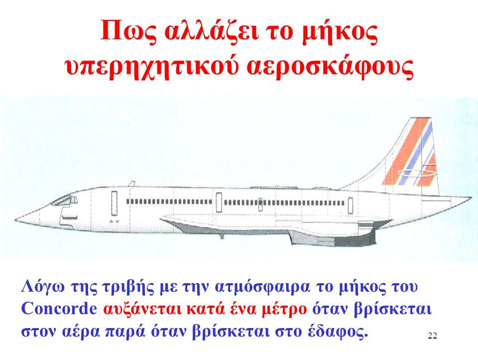 Πως αλλάζει το μήκος υπερηχητικού αεροσκάφους