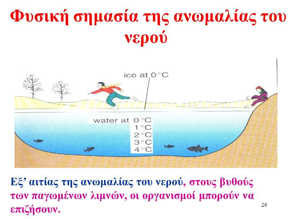 Φυσική σημασία της ανωμαλίας του νερού
