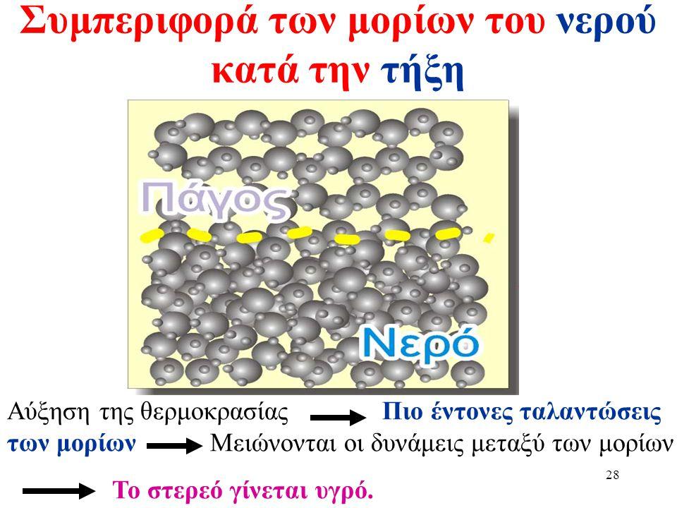 Συμπεριφορά των μορίων του νερού κατά την τήξη