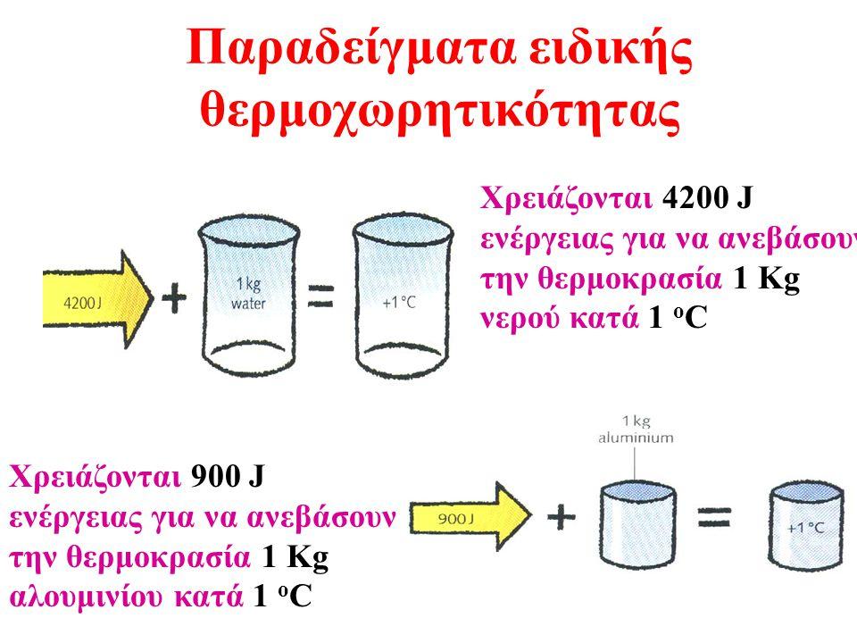 Παραδείγματα ειδικής θερμοχωρητικότητας