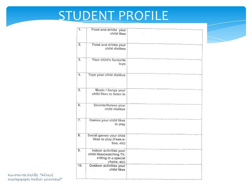 STUDENT PROFILE Κωνσταντία Μηλίδη Αλλαγή