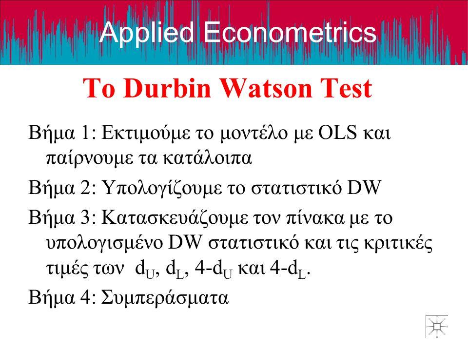 Το Durbin Watson Test Βήμα 1: Εκτιμούμε το μοντέλο με OLS και παίρνουμε τα κατάλοιπα. Βήμα 2: Υπολογίζουμε το στατιστικό DW.