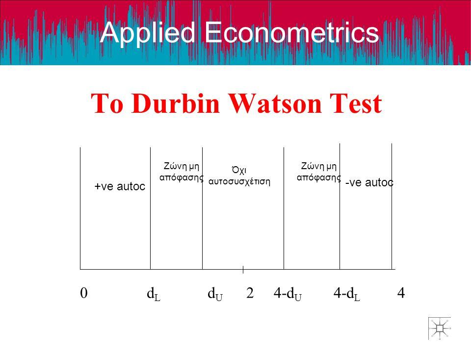 Το Durbin Watson Test -ve autoc +ve autoc 0 dL dU 2 4-dU 4-dL 4