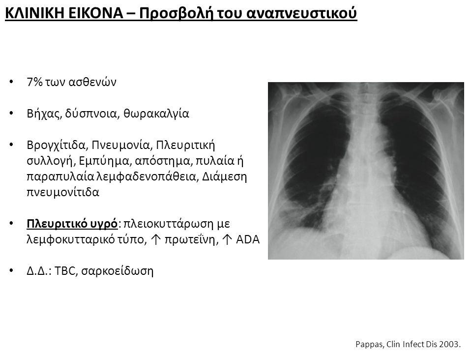 ΚΛΙΝΙΚΗ ΕΙΚΟΝΑ – Προσβολή του αναπνευστικού