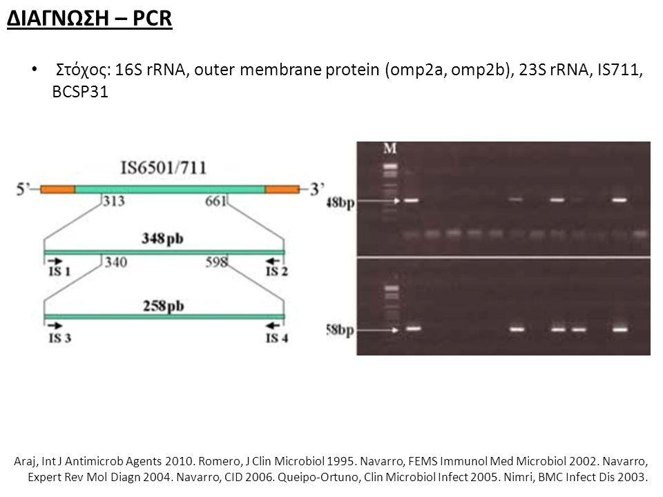 ΔΙΑΓΝΩΣΗ – PCR Στόχος: 16S rRNA, outer membrane protein (omp2a, omp2b), 23S rRNA, IS711, BCSP31.