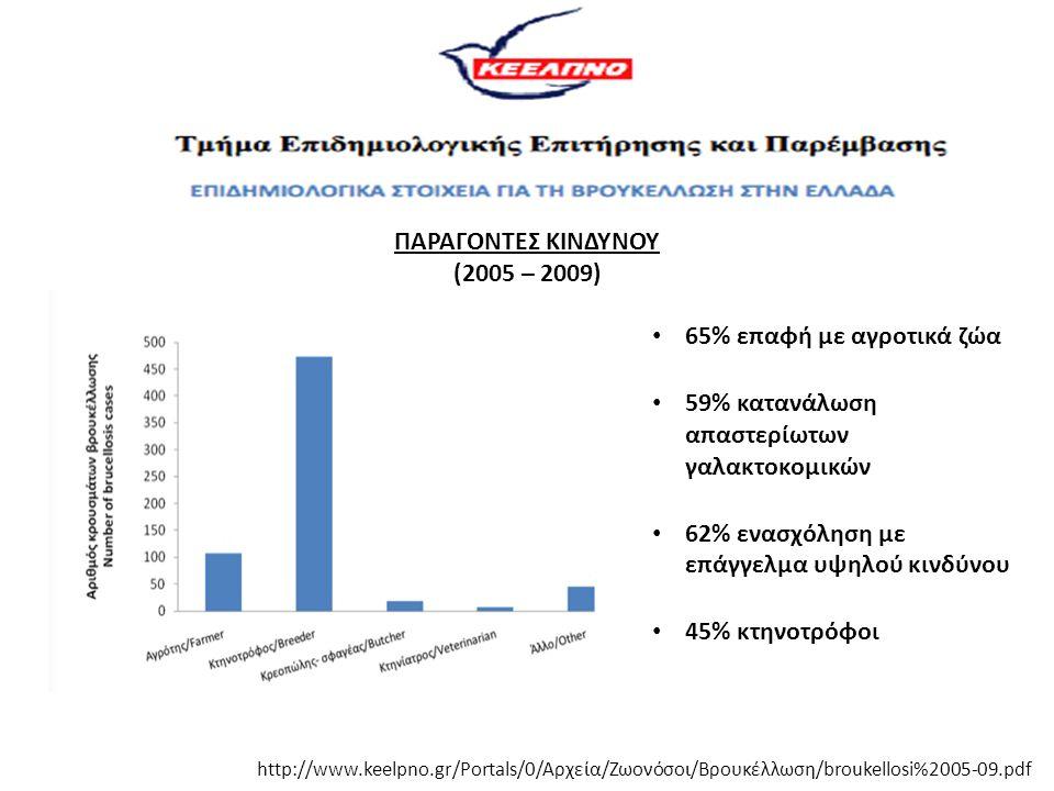 ΠΑΡΑΓΟΝΤΕΣ ΚΙΝΔΥΝΟΥ (2005 – 2009)
