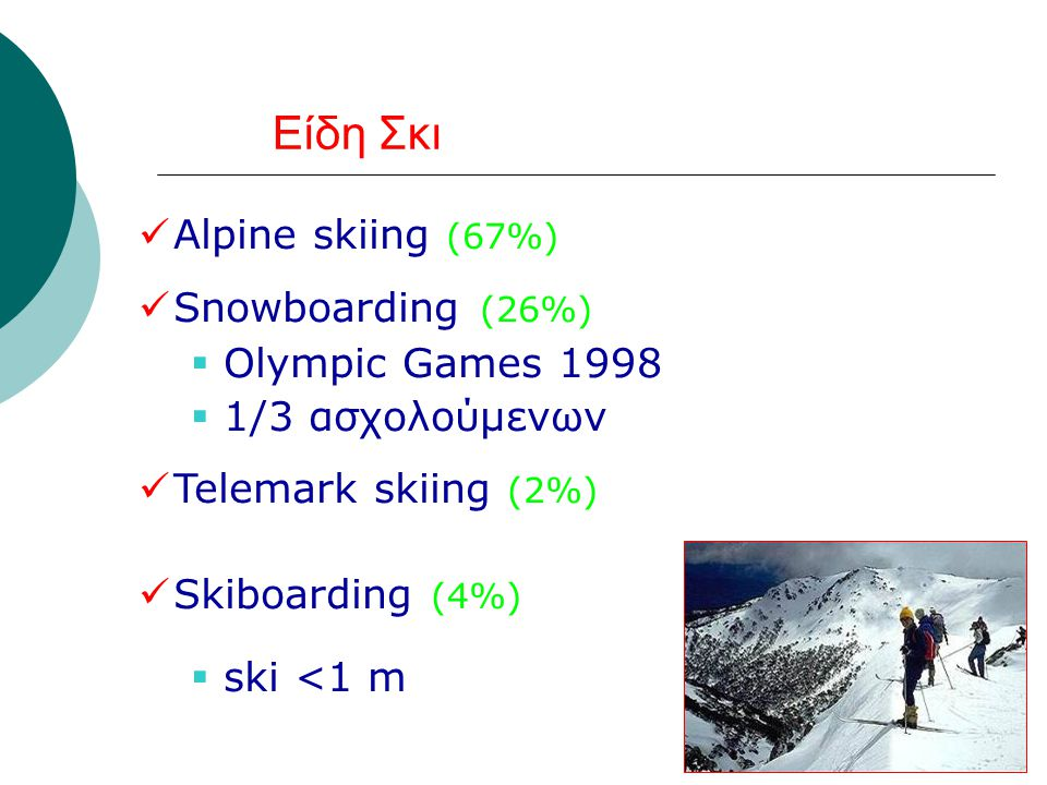 Είδη Σκι Alpine skiing (67%) Snowboarding (26%) Olympic Games 1998