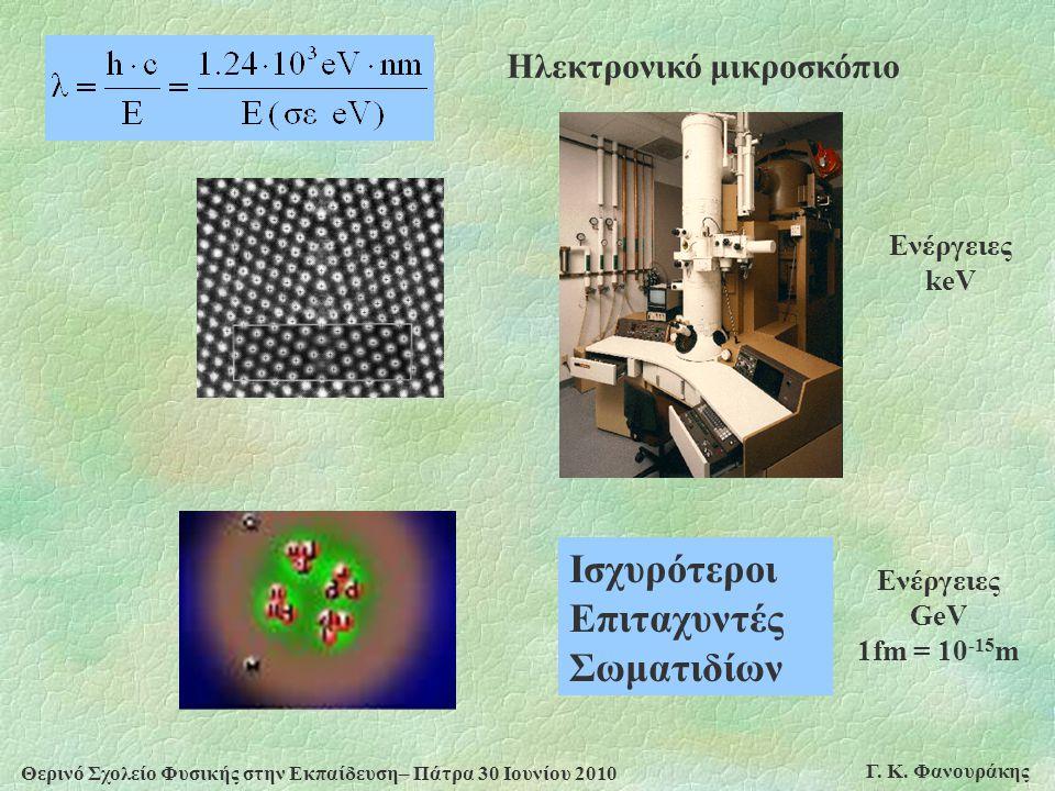 ; Ισχυρότεροι Επιταχυντές Σωματιδίων Ηλεκτρονικό μικροσκόπιο