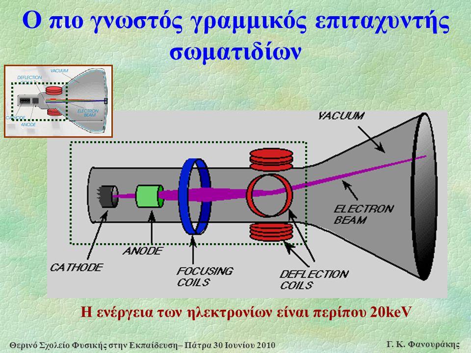 Ο πιο γνωστός γραμμικός επιταχυντής σωματιδίων