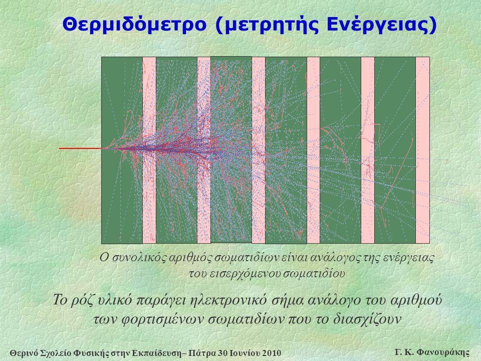 Θερμιδόμετρο (μετρητής Ενέργειας)