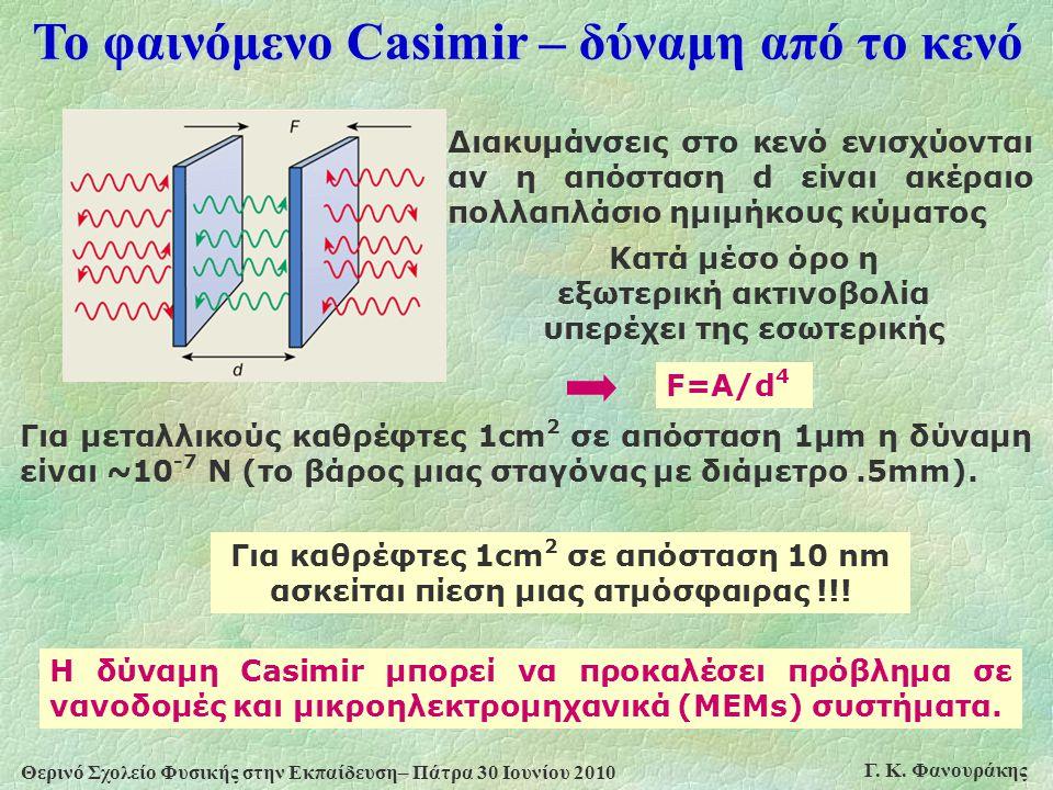 Το φαινόμενο Casimir – δύναμη από το κενό