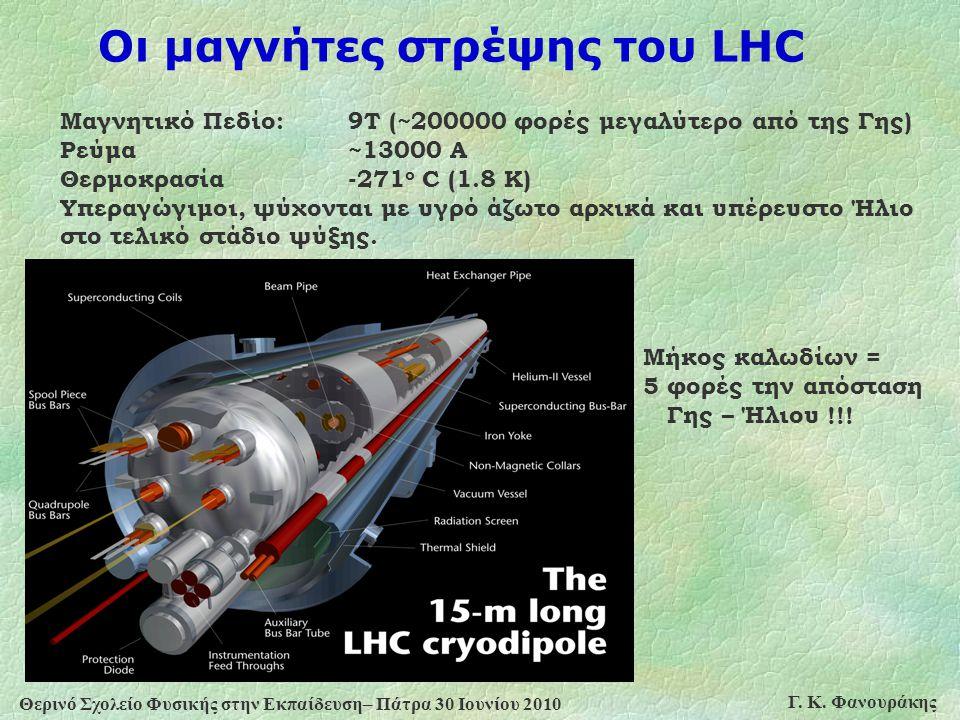 Οι μαγνήτες στρέψης του LHC