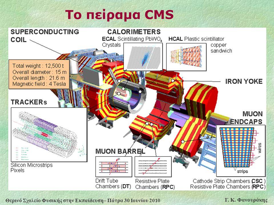 Το πείραμα CMS